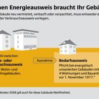 Energieausweis Quelle: dena
